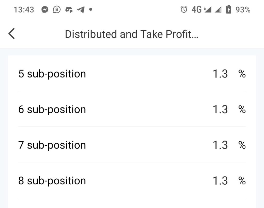 5 8 Sub Posistion Distributed and Take Profit Allocation Royal Q Bot